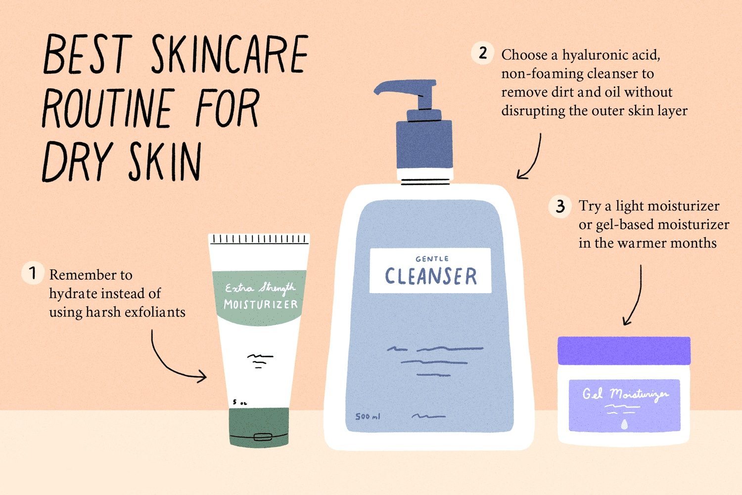Organic Skin Care Routine for Dry Skin